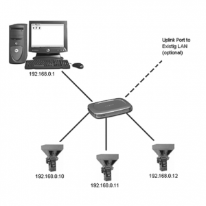A3 Series Blender Control Software